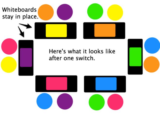 whiteboard-speed-dating-2